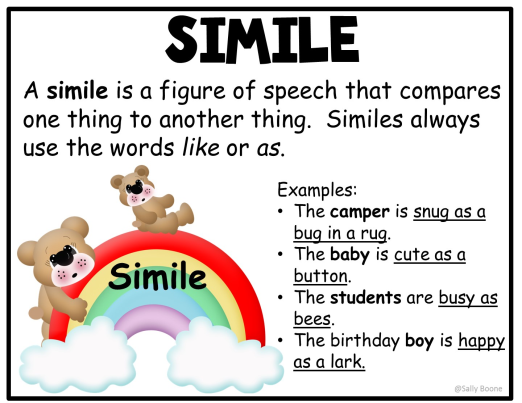 Figurative Language Similes and Metaphors - Literacy Center