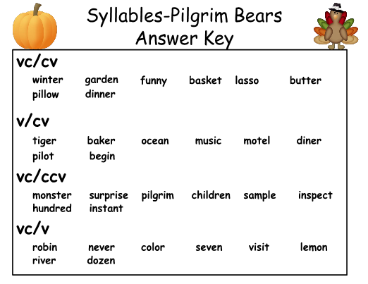 Syllabication Rules Pilgrim Bear Theme: Syllabication Rules Worksheet At Alzheimers-prions.com