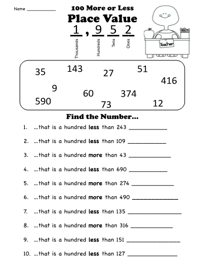 place value worksheets. Black Bedroom Furniture Sets. Home Design Ideas