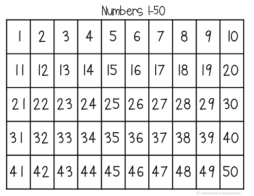 image about Printable Numbers 1-50 named Figures 1-50 Worksheets