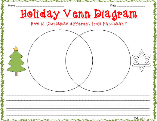 Venn diagram for halloween and christmas wiring halloween thanksgiving and christmas mega bundle day of the dead vs halloween venn diagram venn diagram for halloween and christmas ccuart