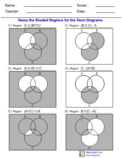 Aub Venn Diagram Shade Circuit Connection Diagram