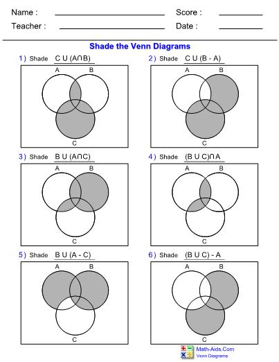 Venn Diagram 3set Shade Worksheet