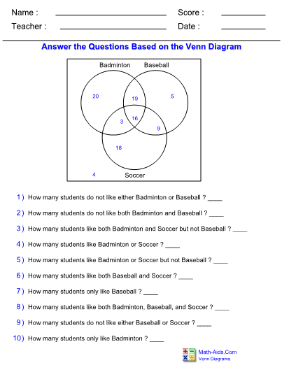 Venn Diagram Worksheets With Answer Sheet I Teachersherpa