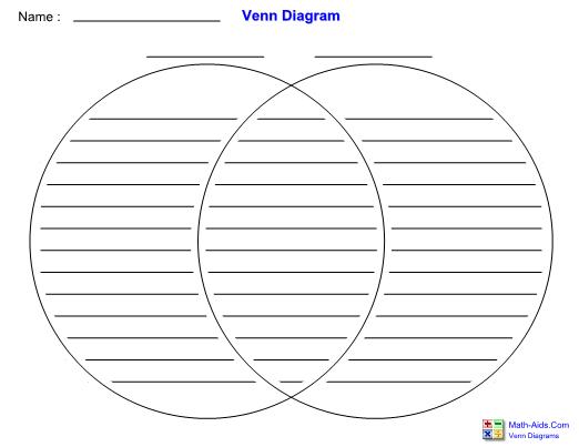Venn diagram worksheets with answer sheet i teachersherpa venn diagram 2set graphic ccuart Gallery