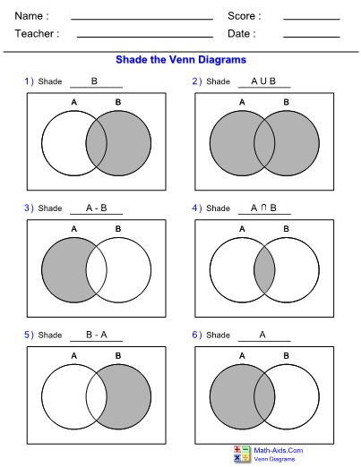Venn Diagram 2set Shade Worksheet