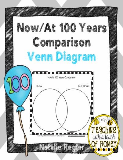 This Folder Contains A Collection Of Venn Diagram Activities Teacher