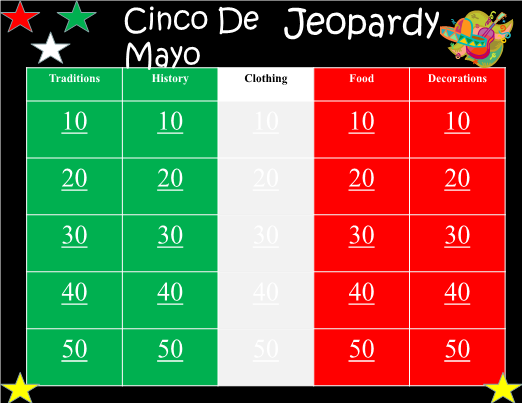 Cinco de Mayo Jeopardy Game!
