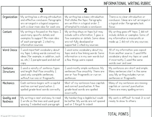 Analysis Issue Dissertation Rubric Illustration