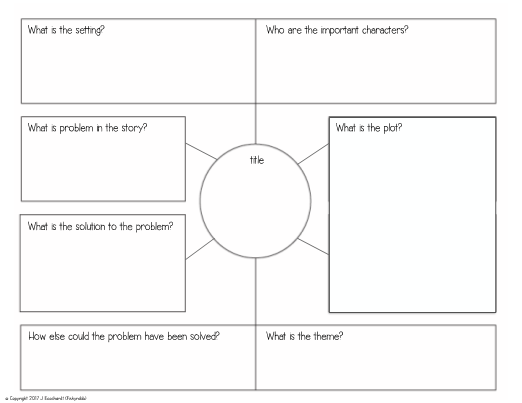 Plot activities l free teacher resources activities worksheets story map graphic organizer ccuart Choice Image