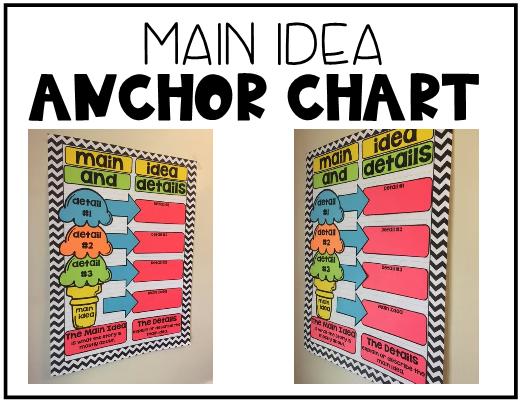 Main Idea Cliparts - Cliparts Zone