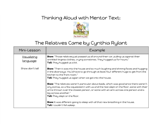 Thinking Aloud With Mentor Text